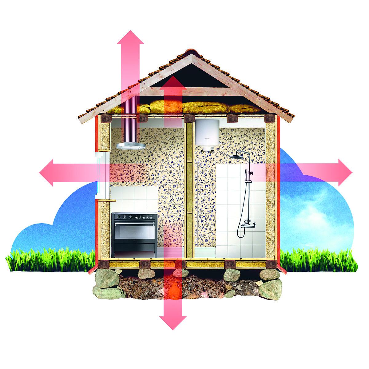 enoek jakten paa kilowatten artikler miljoe og enoek celluloseisolasjon